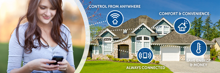 Control Your Home With Your Phone How An Interactive Security System Provides Benefits For Your Home .